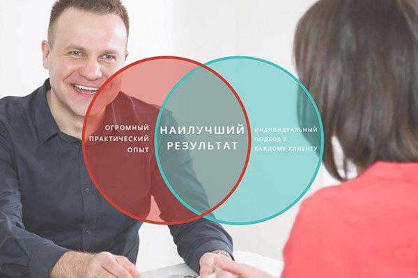 Бизнес-школа в Минске ACTIVE SALES для менеджеров и руководителей