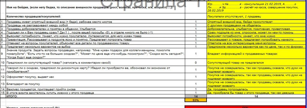 primer-chek-lista-tainika-1